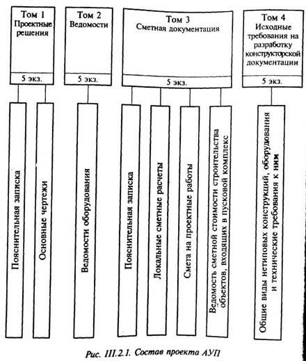 Структурная схема охранно пожарной сигнализации