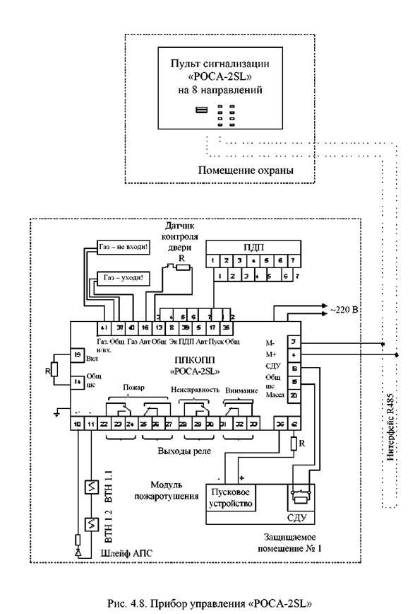 Схема отключение питания при пожаре