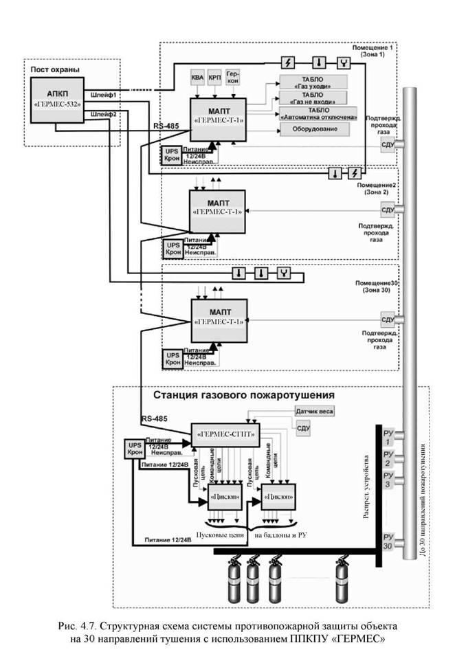 Вышивка схема реал мадрид 171